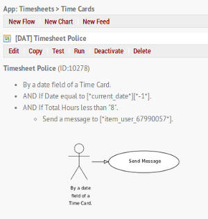 timesheets done right set up guide